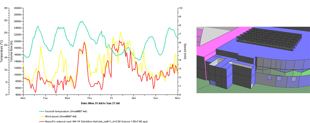 IES Macroflo roof vents Rcodynamis